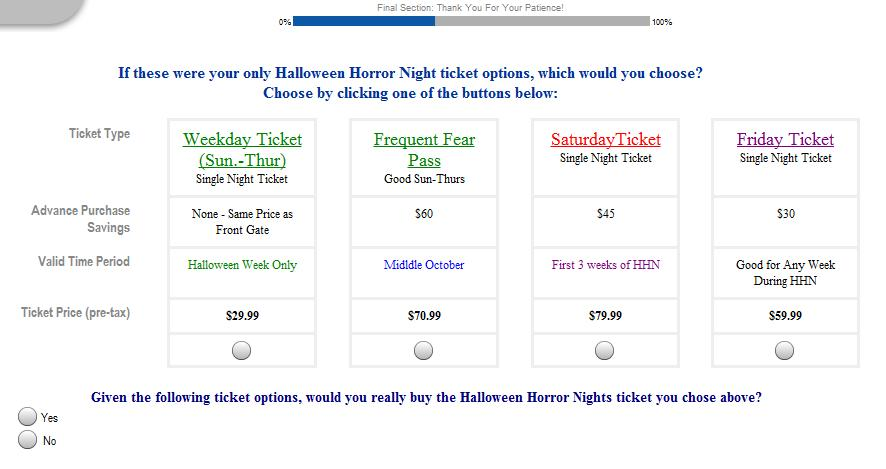 the first part of the survey is loaded with typical questions have you been to hhn before have you heard of hhn did you buy an express pass - Price Of Halloween Horror Nights