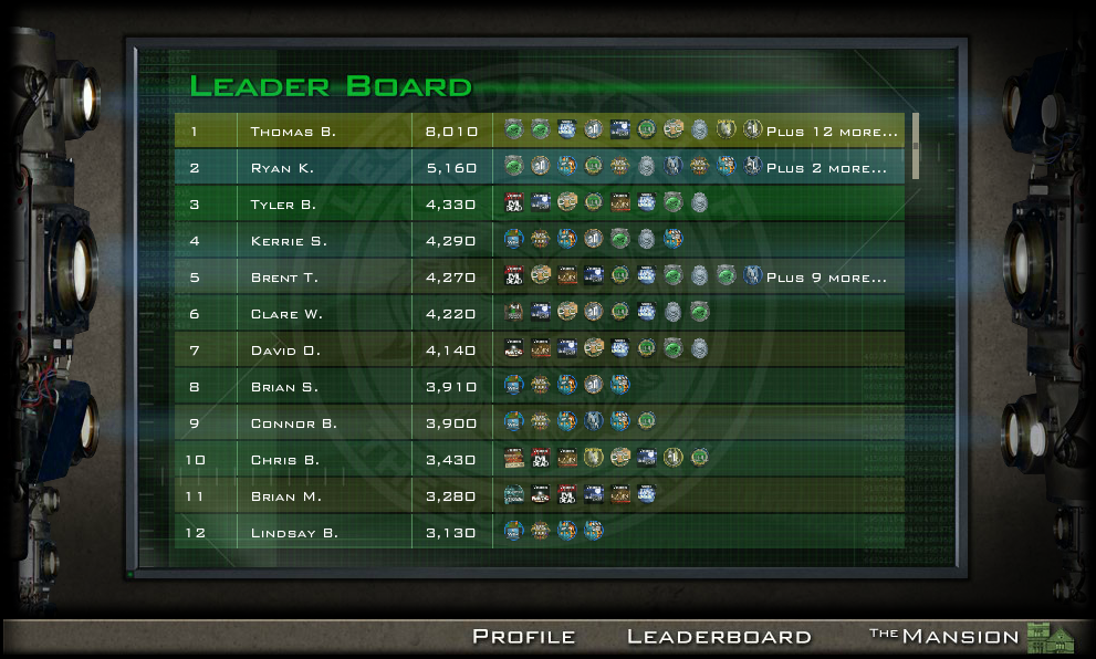 Overall Leaderboard