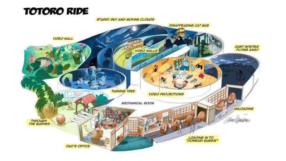 totoro-ride-disney-04202016
